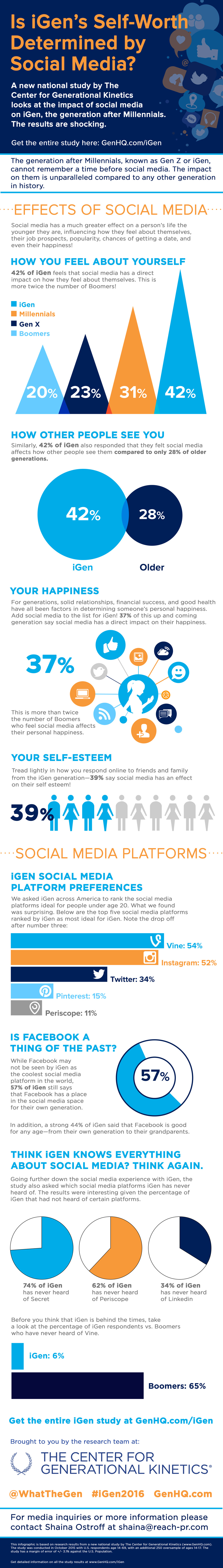 iGen_Social_Media-infographic-FINAL