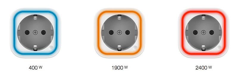 plug-energy