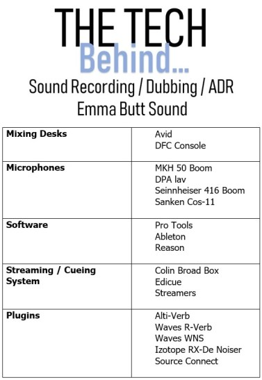 The Tech Behind: Dubbing / Sound Editing / ADR – Interview with Emma