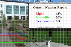 Weather Station Display