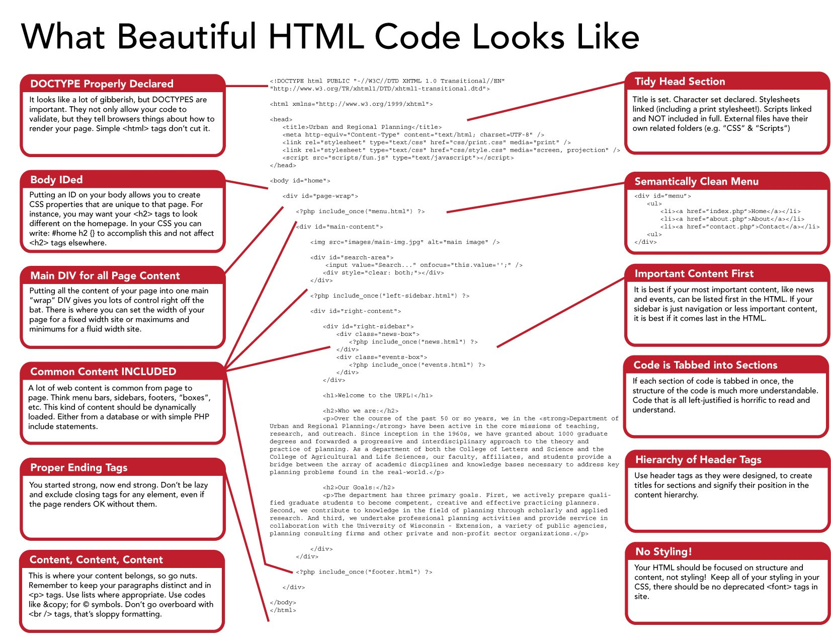 What Beautiful HTML Code Looks Like JeremyPerson Com