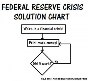 Did the Fed Save Us from a Deeper Recession?