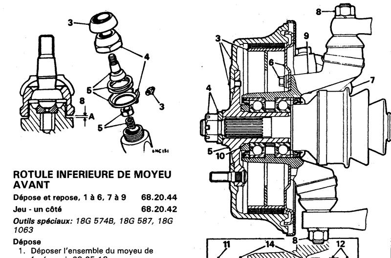 Rotules de moyeux avant : todo > Je retape une Mini : même