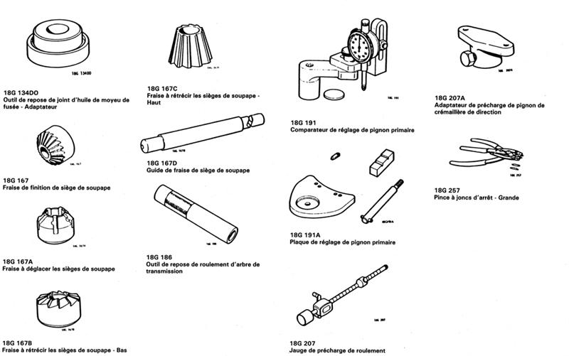 Austin Mini : Les outils pour la Mini (références)