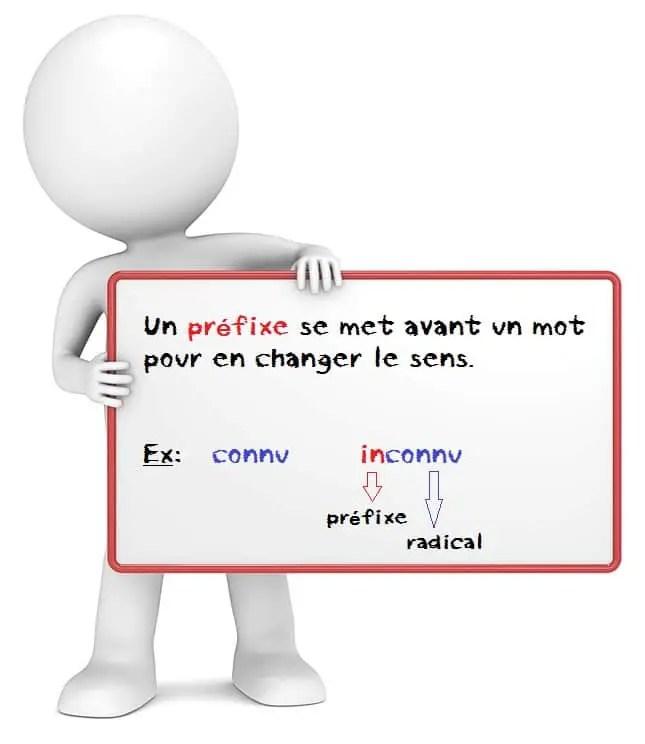Le préfixe - jerevise.fr