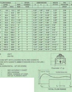 Condensate hot water meter specifications also specification chart to inch rh jerman