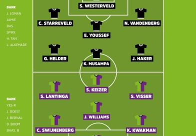 Jeroen Verhoeven doet mee met de wedstrijd Coen en Sander team tegen Kensington!