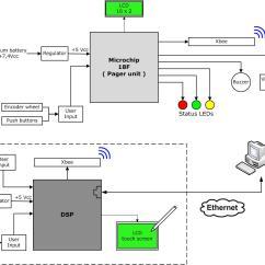 Valcom Paging Horn Wiring Diagram Lighting Australia Speaker Mitsubishi