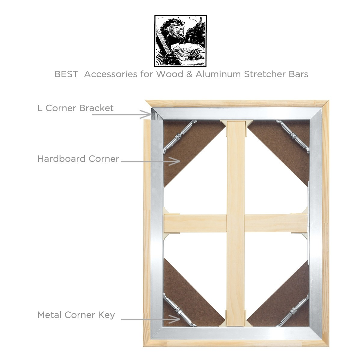 hight resolution of the best accessories for wood and aluminum stretcher bars