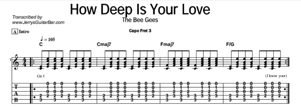 How Deep Is Your Love Guitar Chords Bee Gees