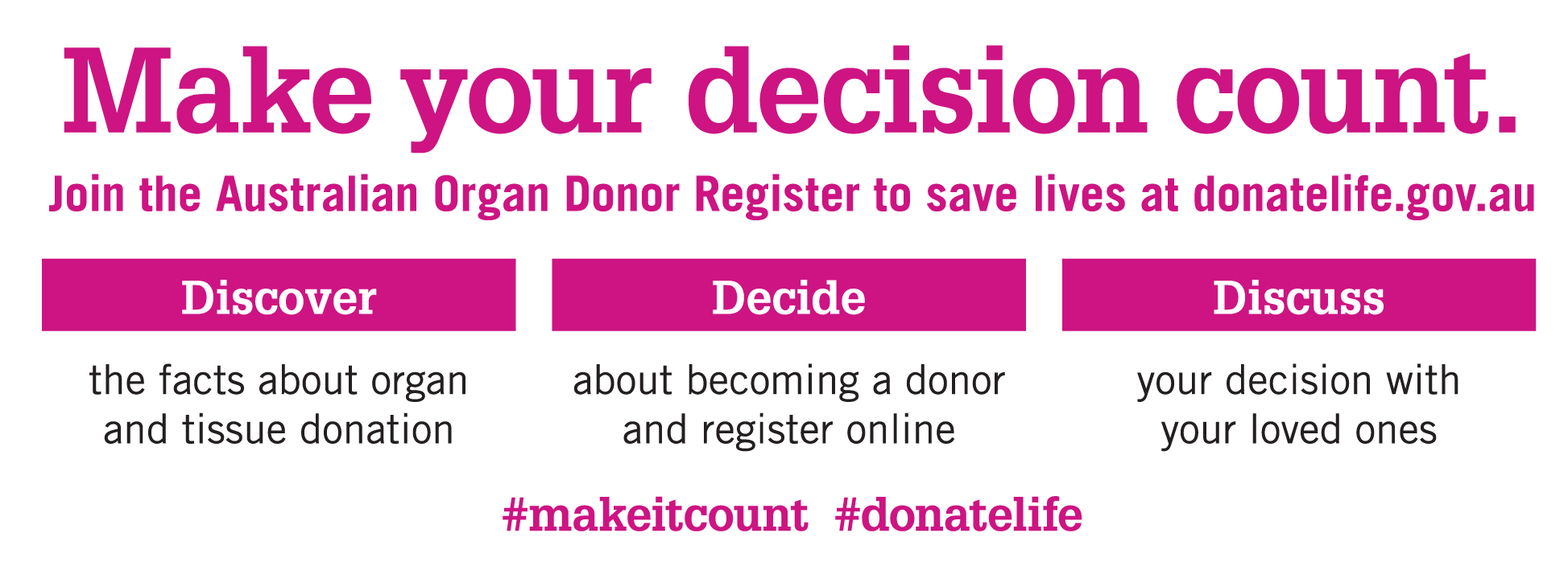 donate life discover, decide, discuss
