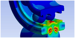 Figure 2 : Schéma « Finite Element Analysis » (FEA) [Programme de simulation FEM : Ansys Workbench v15.0]