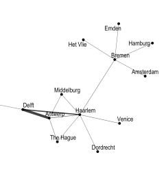 for example you can use ggraph s concept of circularity to create arc diagrams  [ 1779 x 1266 Pixel ]