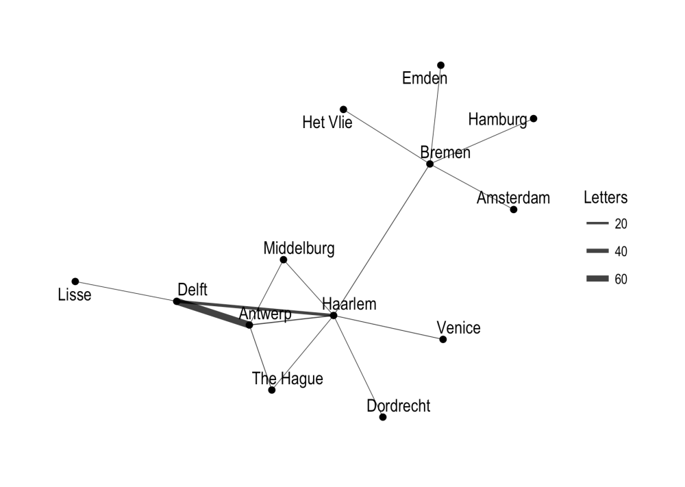 medium resolution of for example you can use ggraph s concept of circularity to create arc diagrams