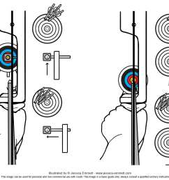 beginners archery basic aim 2014  [ 1200 x 989 Pixel ]
