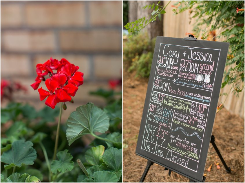 Jessicaryanphotography_diy_engagement_party_chalkboard_sign_pinterest__0640