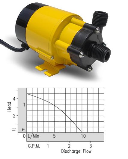 magnet_pump_10_px_curve_
