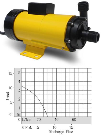 magnet_pump_50_px_curve_