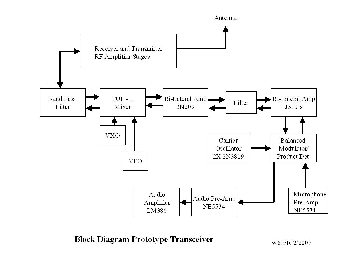 hight resolution of block diagram of the prototype transceiver