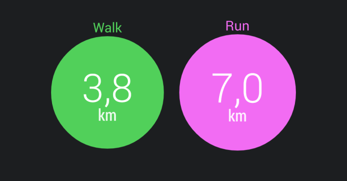 moves ilość kilometrów