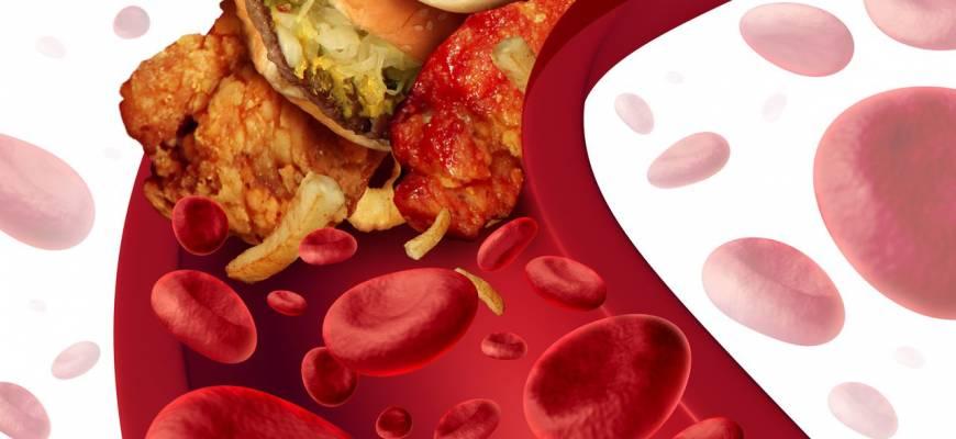 cholesterol co to jest