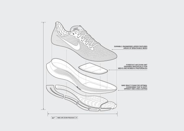 Nike Air Zoom Pegasus 37 recenzja budowa buta