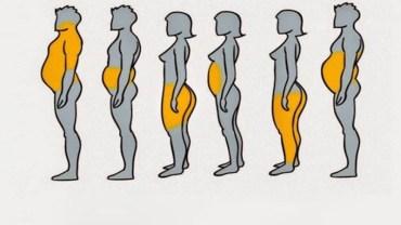 Twój organizm zbiera tłuszcz w konkretnych miejscach? Mamy sposób, jak się szybko go pozbyć!