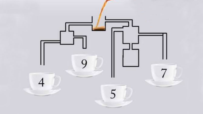 Which cup will be filled first? This tricky coffee puzzle surprised no one 2