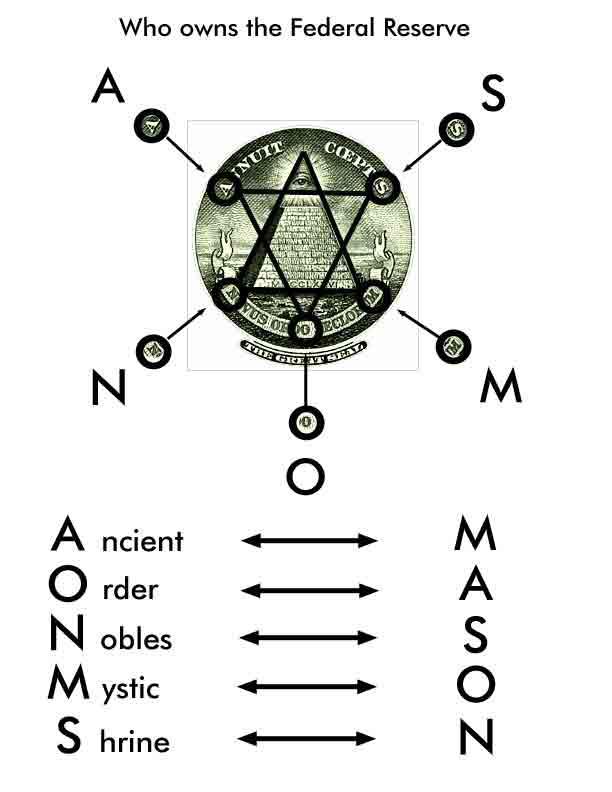 Masonic Symbols The Masons Lady