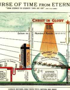 From time to chart also end times bible prophecy rh jesusisprecious