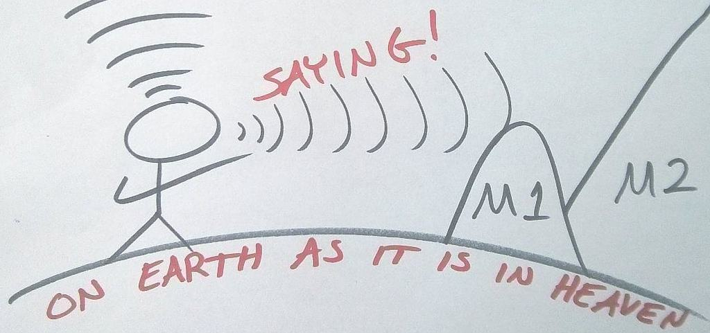 praying and saying (doodle) - cropped