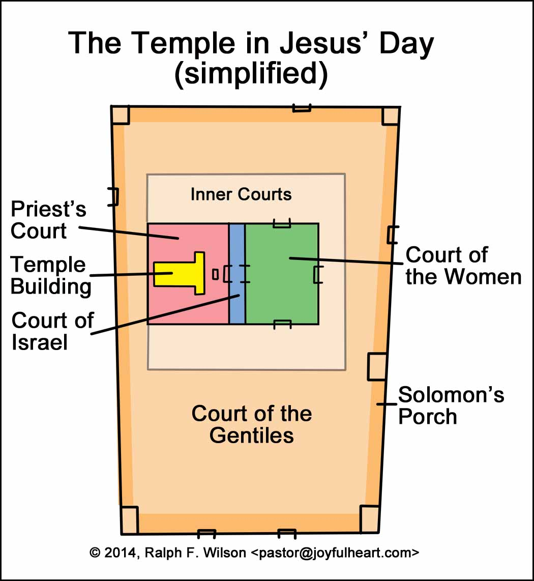 court of the gentiles diagram 2003 toyota matrix parts 5 cleansing temple john 2 13 25 39s gospel a