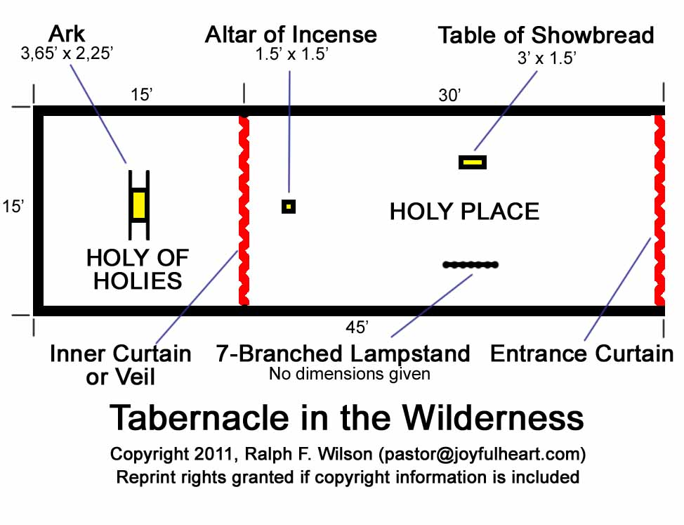 tabernacle wilderness tribes diagram 4 way switch wiring leviton 7 the priesthood and sacrifices exodus 20 31 35 40 of in with furniture