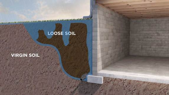 Loose soil-Basement wall cracking and leaking