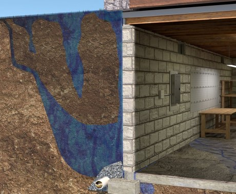Sprinkler Systems and Foundation Problems