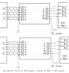 3 channels differential ttl into collector 24v htl signals converter for plc npn or pnp [ 1000 x 1000 Pixel ]