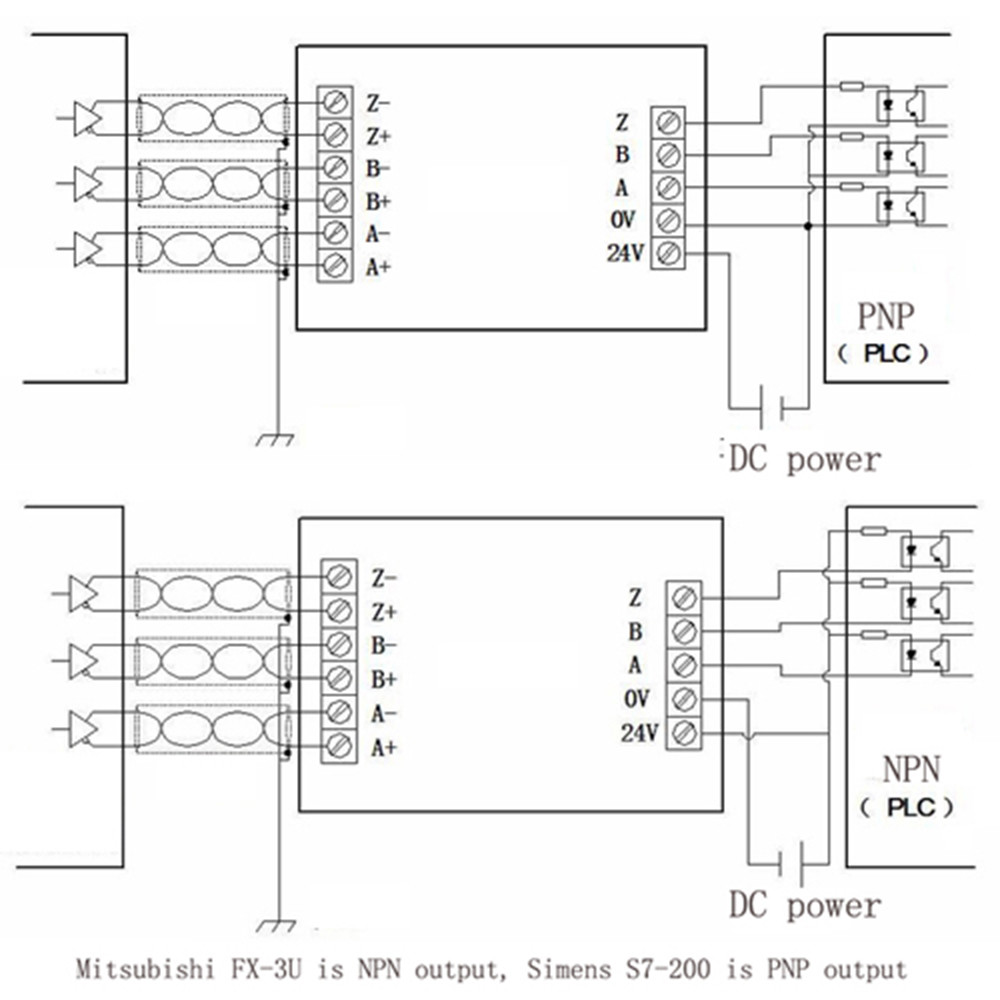 hight resolution of 3 channels differential ttl into collector 24v htl signals converter for plc npn or pnp