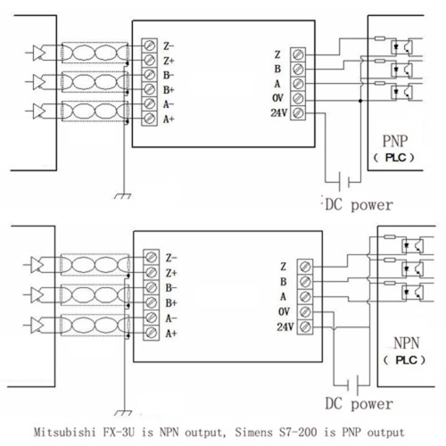 small resolution of 3 channels differential ttl into collector 24v htl signals converter for plc npn or pnp