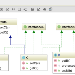Class Diagram For Text Editor 2008 Roketa 150cc Scooter Wiring Working With Diagrams Help Phpstorm