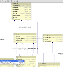generate a diagram for a database object [ 2576 x 1322 Pixel ]
