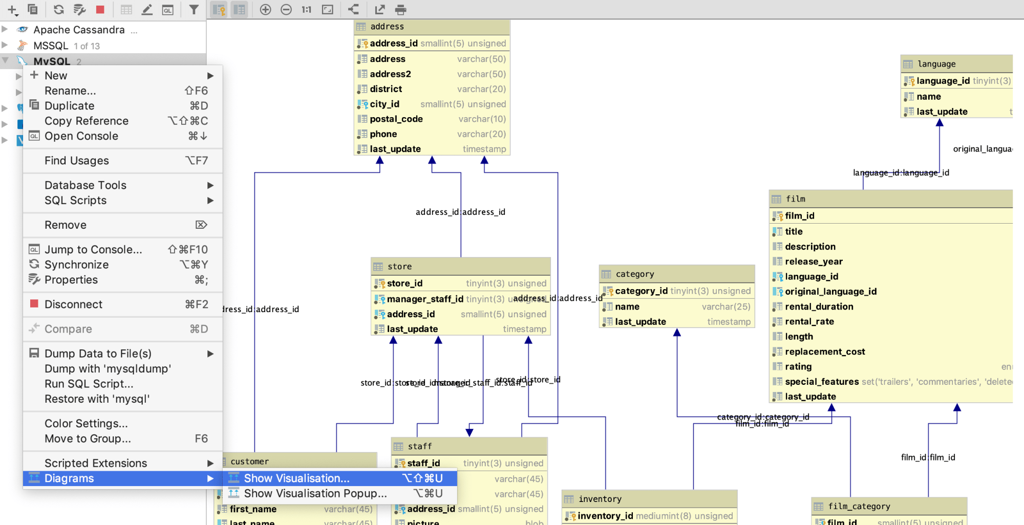 hight resolution of generate a diagram for a database object
