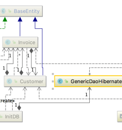 example of sequence diagram in java [ 1408 x 666 Pixel ]