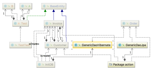 small resolution of uml diagram graph