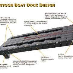 Pontoon Boat Wiring Diagram Skin Cancer Cell Universal 26 Catamaran Dock 50 70 Pontoons Schematic Technical
