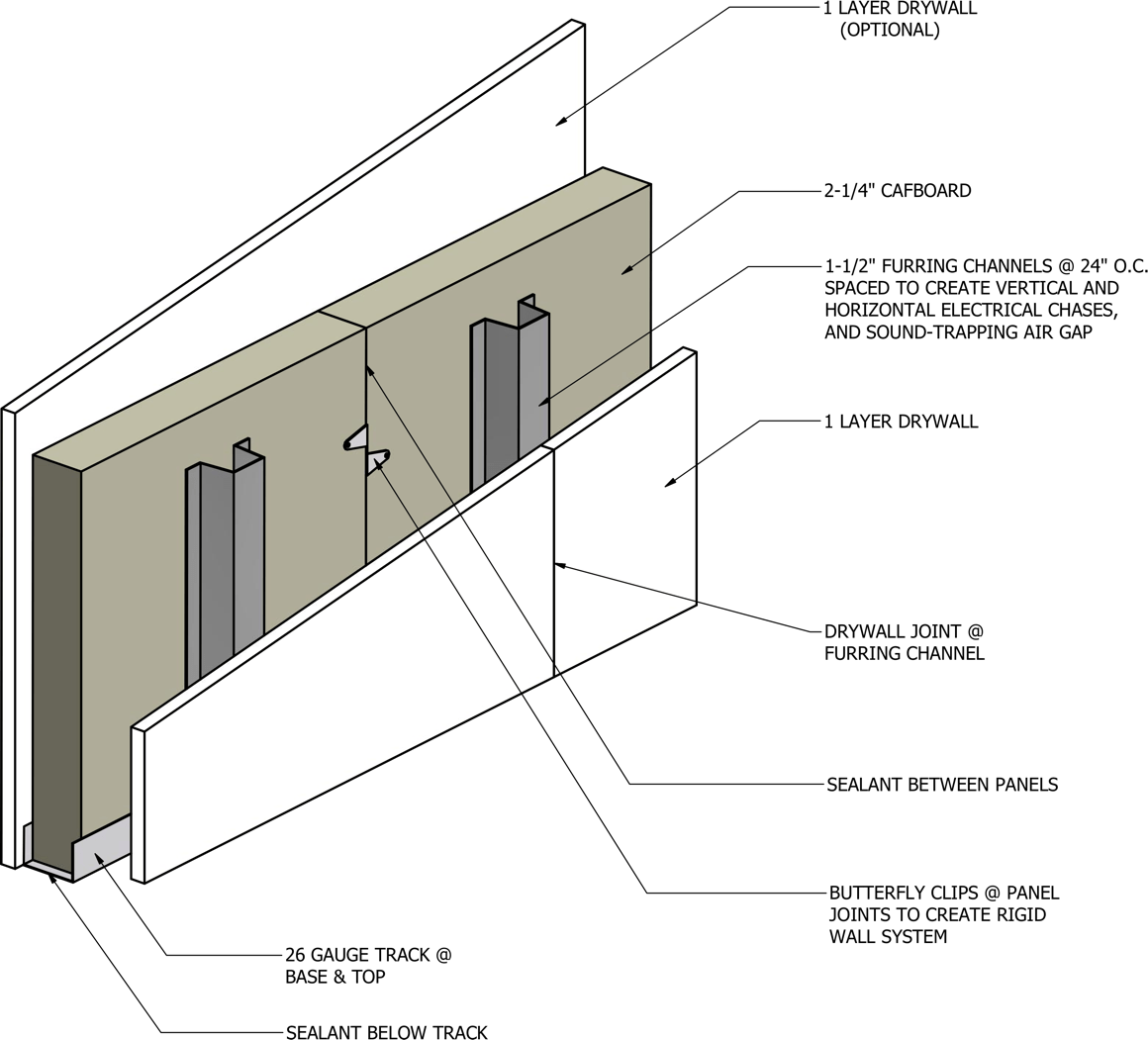 Jetson Green  Sustainable CAFquiet Studless Wall System