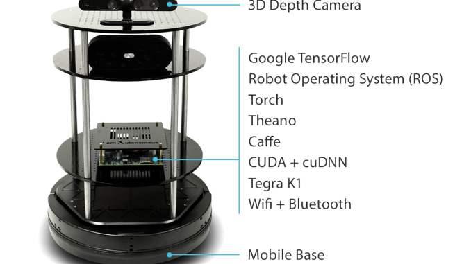 Deep Learning Robot by Autonomous.ai