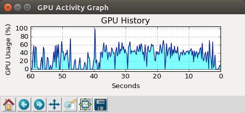 GPU Activity Monitor - NVIDIA Jetson TX Dev Kit - JetsonHacks