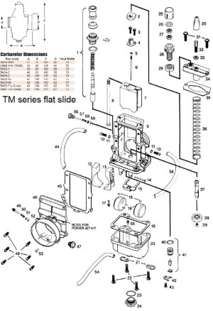MIKUNI TM SERIES FLAT SLIDE CARB EXPLODED VIEW