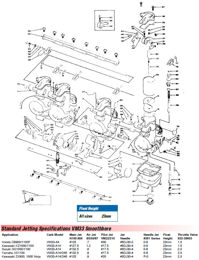 MIKUNI VM33 SMOOTHBORE CARB EXPLODED VIEW