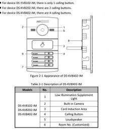 ds kv8102 im water proof metal villa door station hikvision intercom access control access control intercom [ 1024 x 1024 Pixel ]